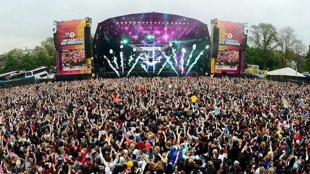 Top 10 Music Festivals in the UK